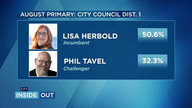 City Inside/Out Local Issues: Election 2019 - City Council Dist. 1 Race