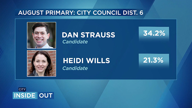 City Inside/Out Local Issues: Election 2019 - City Council Dist. 6 Race